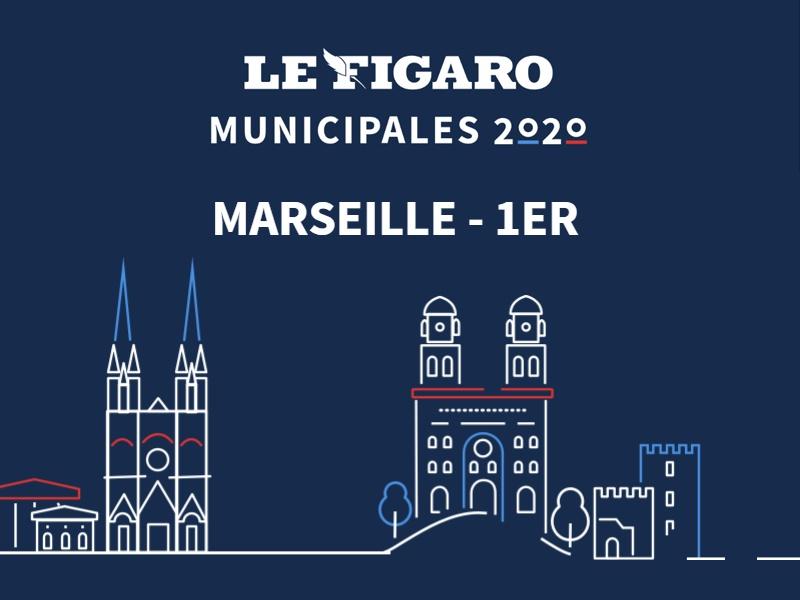 MUNICIPALES à Marseille - 1er : les résultats du 2nd tour sont disponibles. Découvrez-les en story!