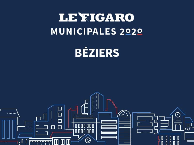MUNICIPALES à Béziers: les résultats du 1er tour sont disponibles. Découvrez-les en story!