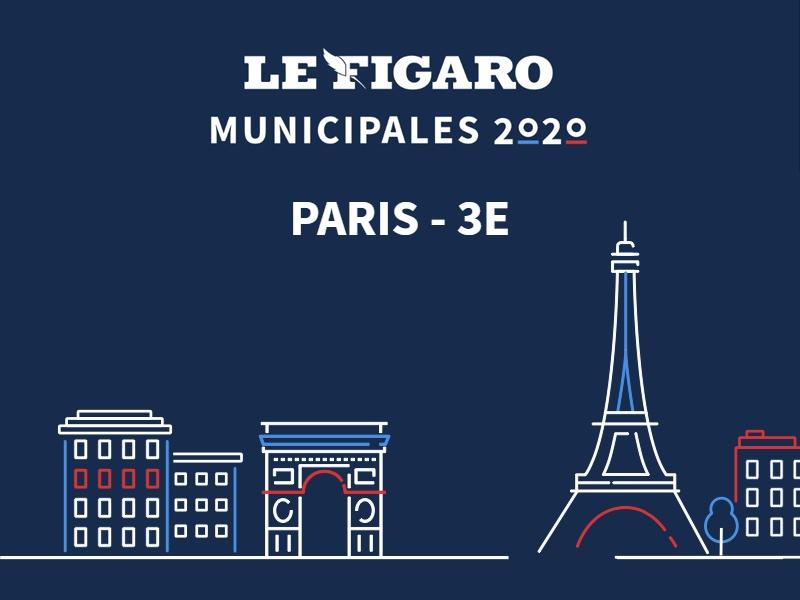 MUNICIPALES à Paris - 3e: les résultats du 2nd tour sont disponibles. Découvrez-les en story!